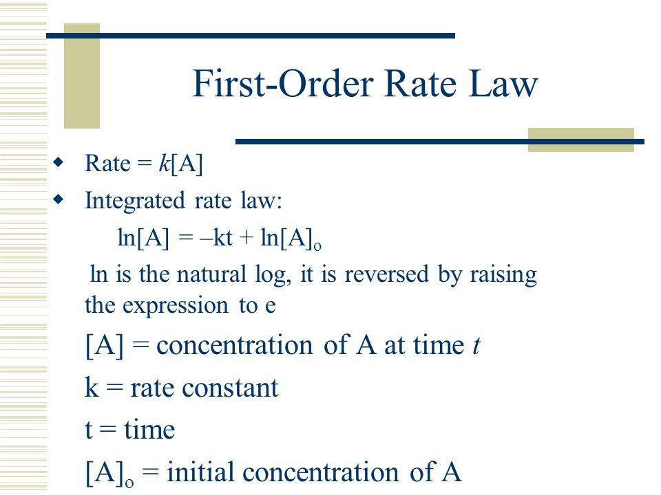 First-Order Rate Law [A] = concentration of A at time t
